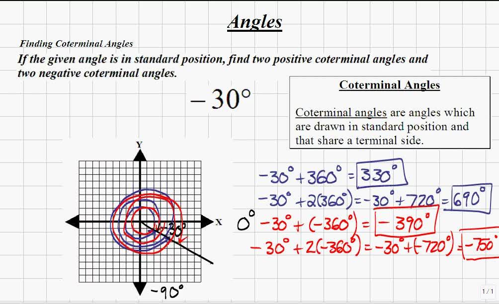 Classroom Trigonometry Finding Coterminal Angles Video Math Teacher